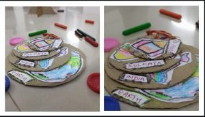 Earth and me craft activity